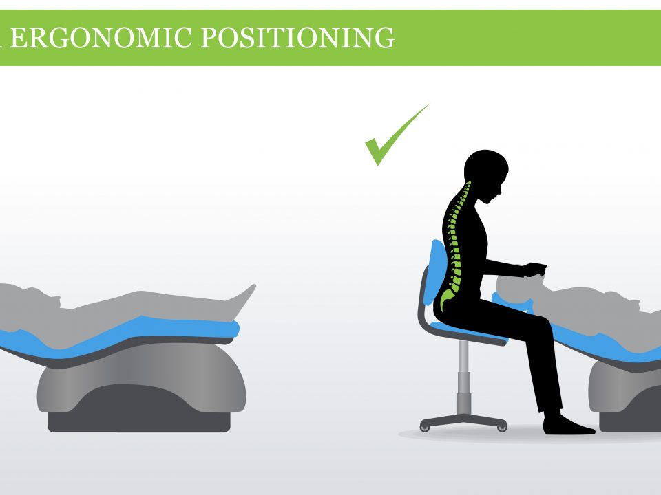 Poor posture in the dental industry